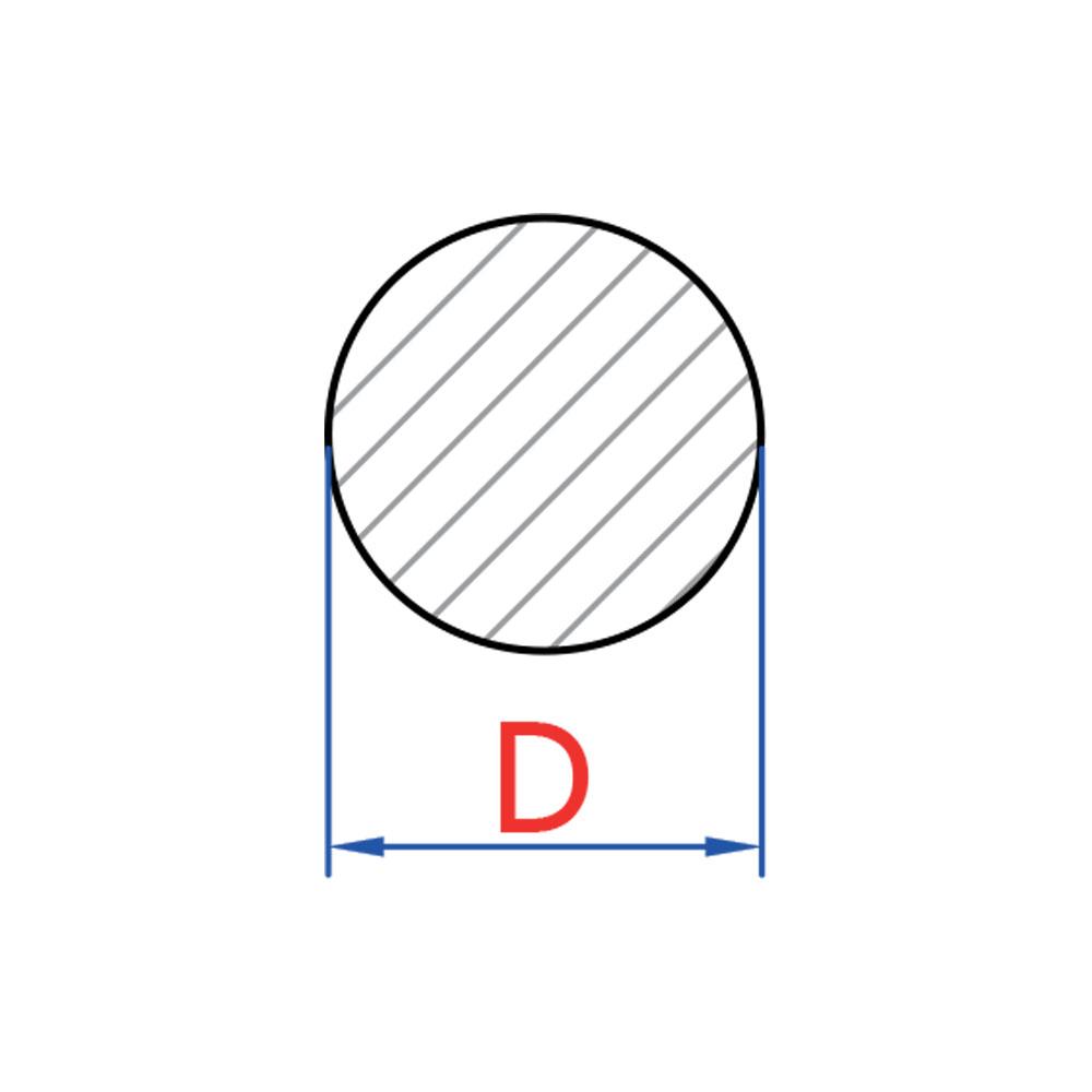 dolu-profiller-1