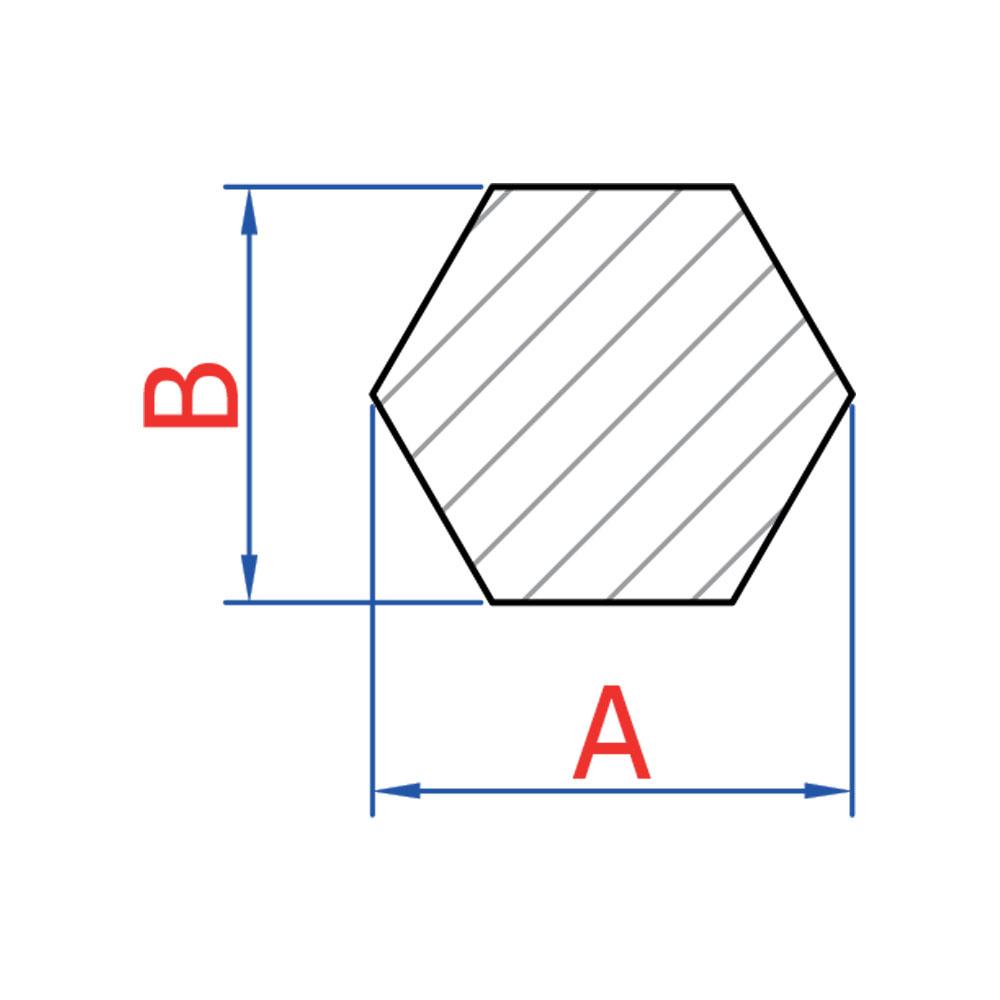 dolu-profiller-3
